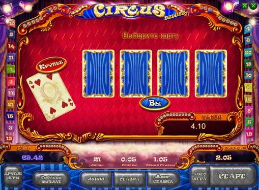 Peliautomaattien kaksinkertaistaminen Circus HD