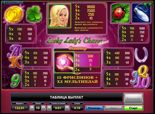 Peliautomaatti Lucky Ladys Charm Deluxe