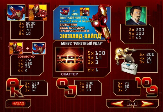 Merkit hedelmäpeli Iron Man
