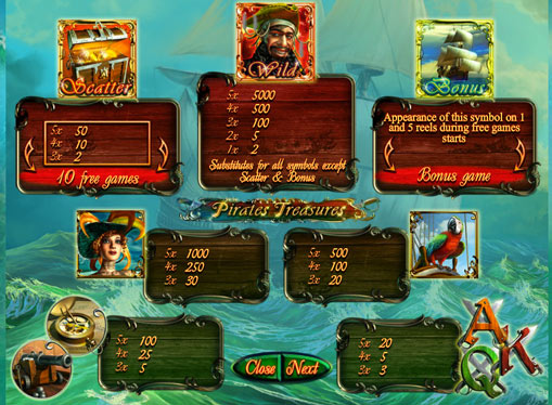 Peliautomaatti Pirates Treasures HD