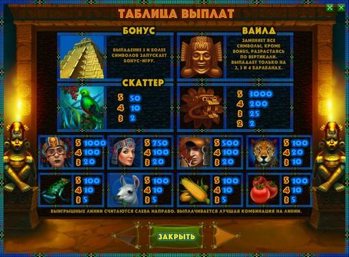 Merkit hedelmäpeli Aztec Empire