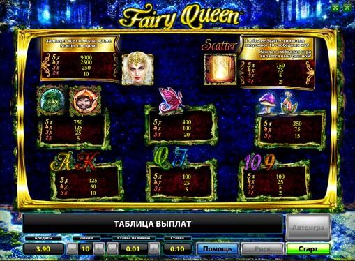 Merkit hedelmäpeli Fairy Queen