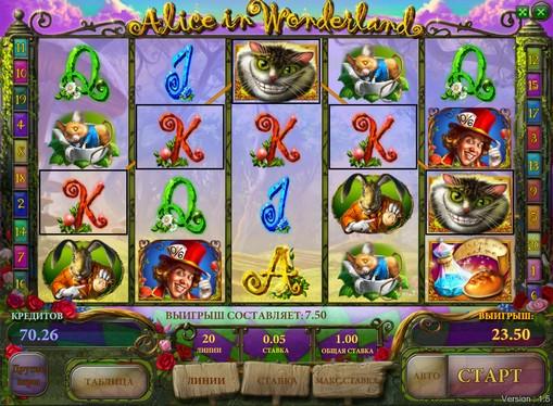 Rahapelien palkinnot Alice in Wonderland