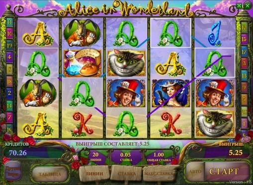 Raha-automaattiyhdistelmä Alice in Wonderland