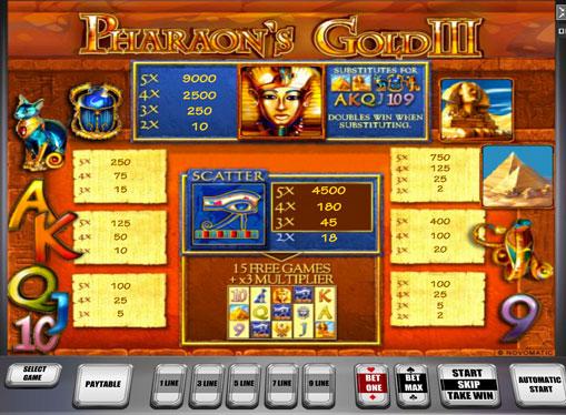 Merkit hedelmäpeli Pharaoh's Gold III