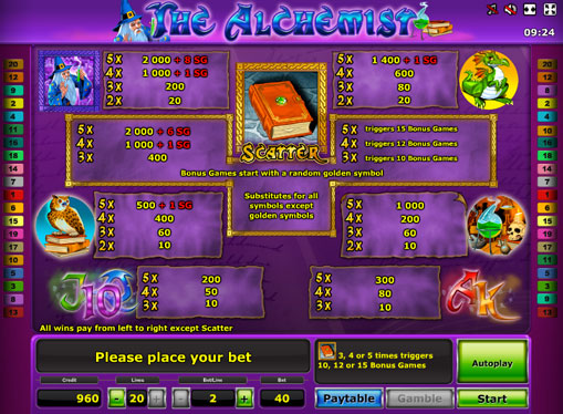 Merkit hedelmäpeli The Alchemist