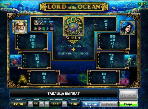 Merkit hedelmäpeli Lord of the Ocean