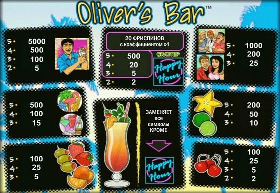 Merkit hedelmäpeli Oliver's Bar