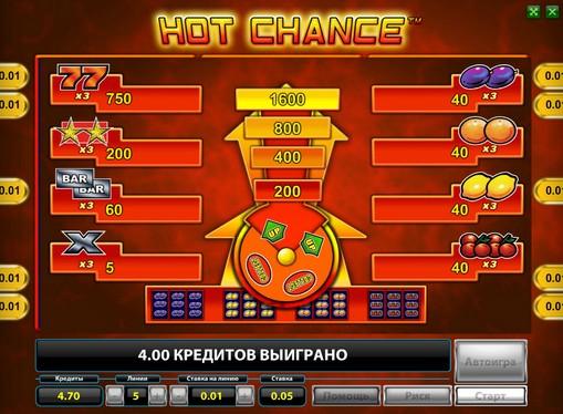 Merkit hedelmäpeli Hot Chance