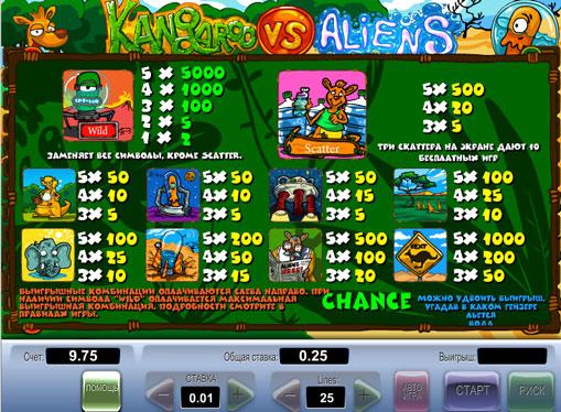 Merkit hedelmäpeli Kangaroo vs Aliens