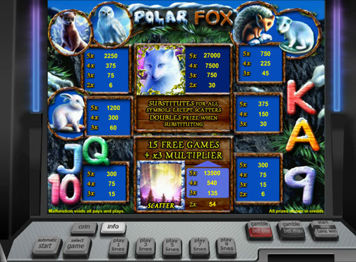Merkit hedelmäpeli Polar Fox