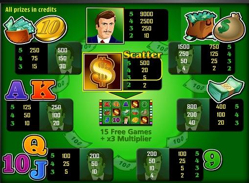 Merkit hedelmäpeli Money Game