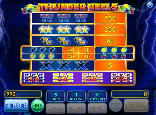 Merkit hedelmäpeli Thunder Reels