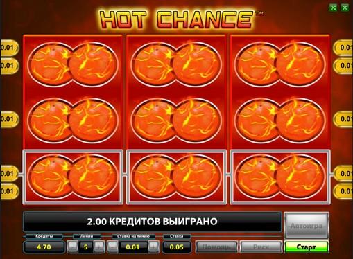Peliautomaattien voittolinja Hot Chance